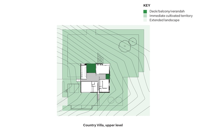 Figure 4: Interior and exterior continuums at Country Villa. The three shades of green mark the three tiers of exterior space: deck/balcony, immediate cultivated territory and extended landscape.
