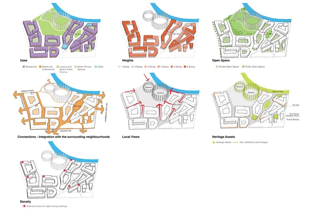 Concept diagrams of The Oval Masterplan, a masterplan for redevelopment of a former industrial area in Hackney, inner London. The 'Oval' is an unusual existing small square.