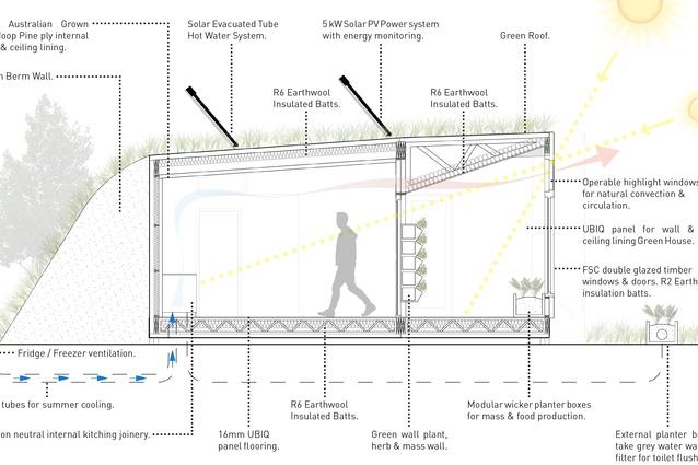 Sectional diagram of Archiblox's Carbon Positive House.