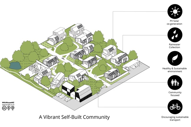 Render of a potential WikiHouse neighbourhood – development driven by the people for the people.