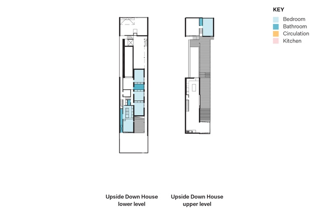 Figure1: The arrangement of private space (bedrooms and bathrooms) in Upside Down House, where the majority of sleeping spaces are located downstairs and the living spaces upstairs.