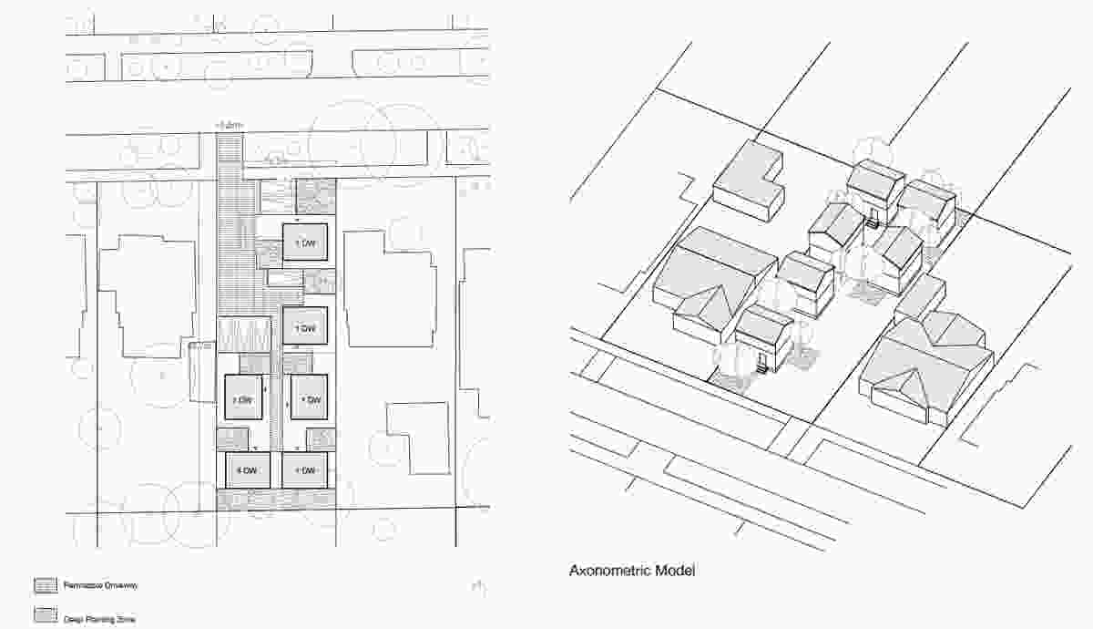 Modelling for village-style micro houses by Australian Urban Design Research Centre.