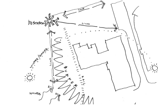 Sketch showing site conditions and proposed links.