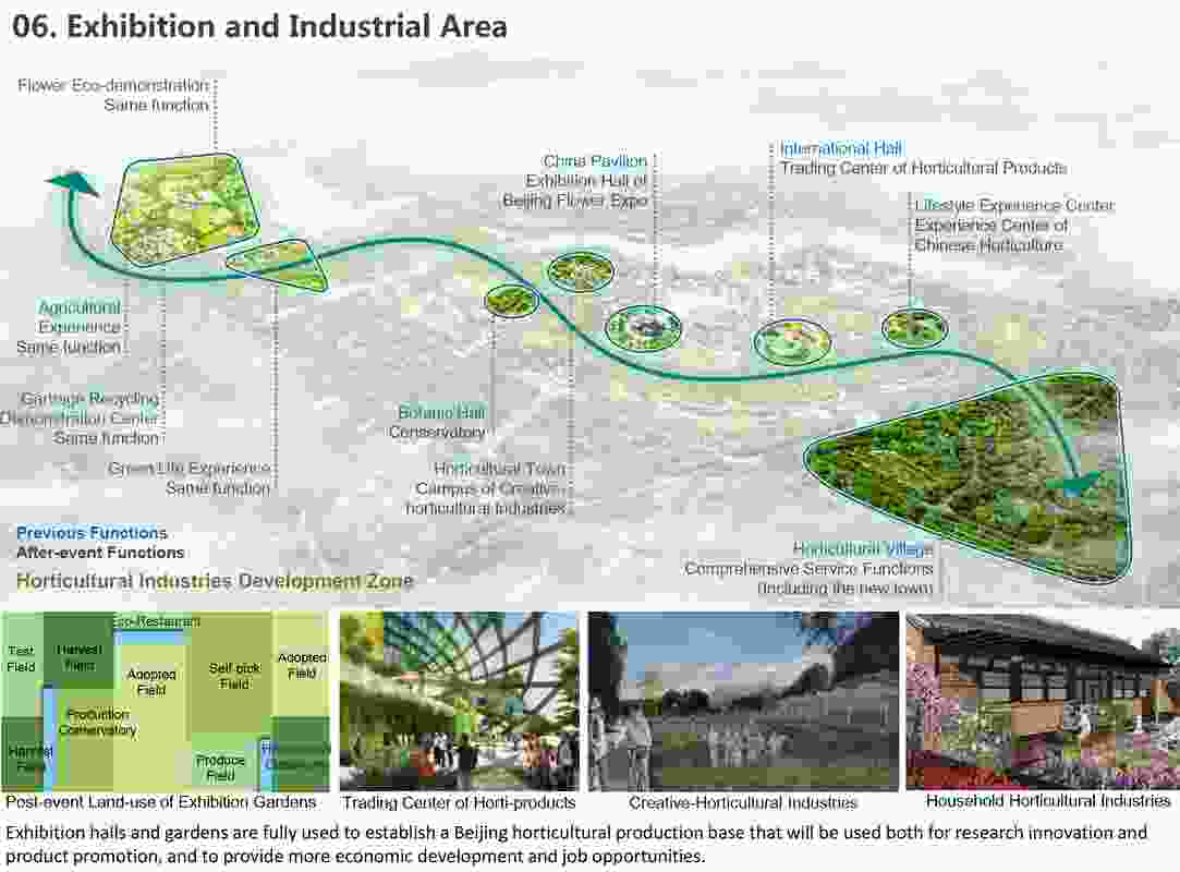 The Catalyst for Urban Green Development: Comprehensive Planning of the 2019 Beijing International Horticultural Exposition by Beijing Tsinghua Tongheng Urban Planning and Design Institute, Beijing, China.