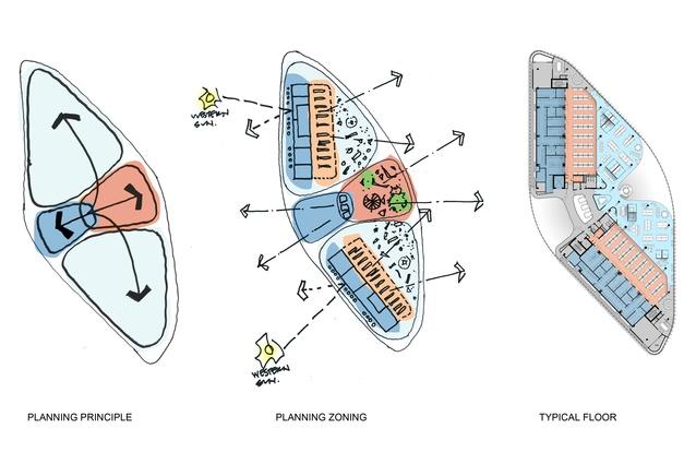 Bubble diagram of the SAHMRI.