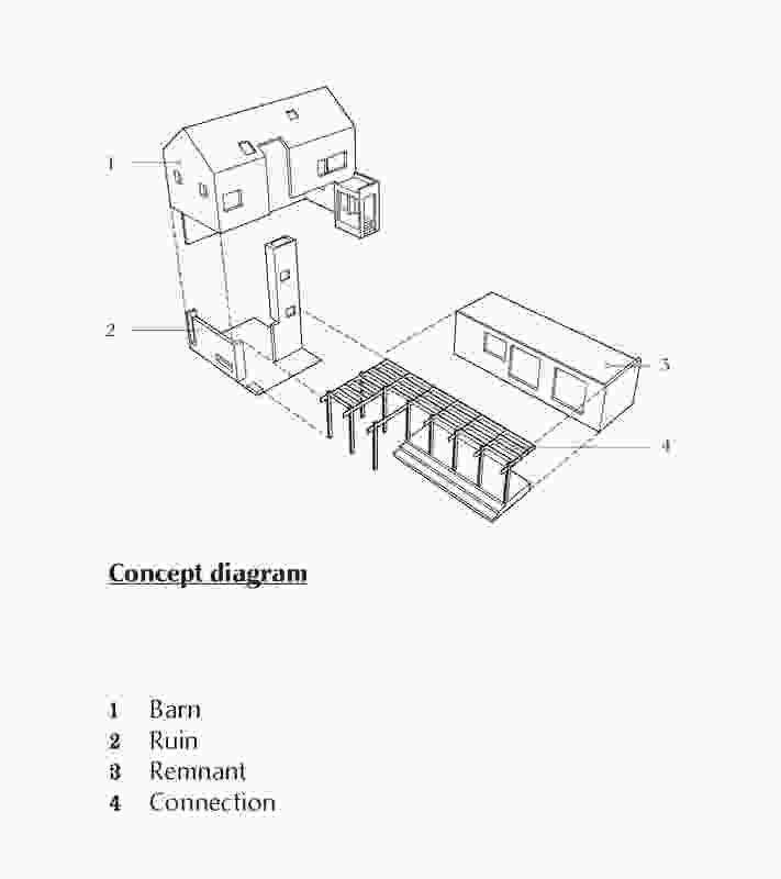 A concept diagram of Backhouse by Coda Studio.