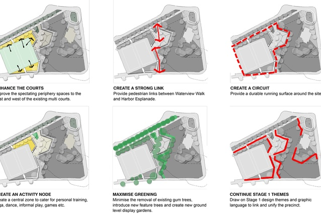 Docklands City Park diagrams.