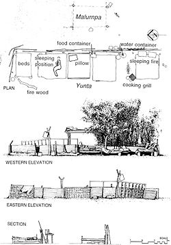 """Drawings by Cathy Keys documenting a Warlpiri yunta in a jilimi (women's residence) in Nyirripi, around 350 kilometres west of Alice Springs. From Cathy Keys, """"The Architectural Implications of Warlpiri Jilimi"""", PhD Thesis, University of Queensland, 1999."""