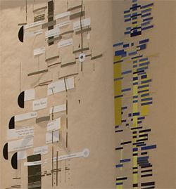 Details of the hanging installation.
