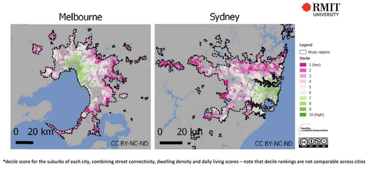 Figure 2: Composite walkability indicator* for suburbs within each capital city.