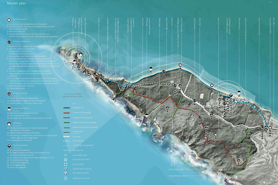 Point Nepean National Park Master Plan by TCL (Taylor Cullity Lethlean) and Parks Victoria.