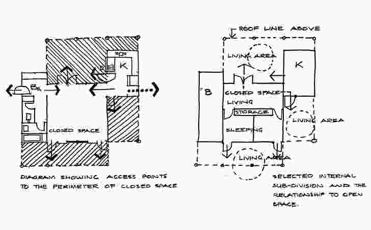 Julian Wigley's planning ideas for the Mount Nancy Town Camp houses in Alice Springs, drawn in 1978.
