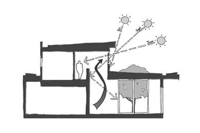 Diagram of the Caulfield House by Bower Architecture, a case study in glazing for energy efficiency.