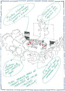 Timothy Hill's sketch for the National Conference.