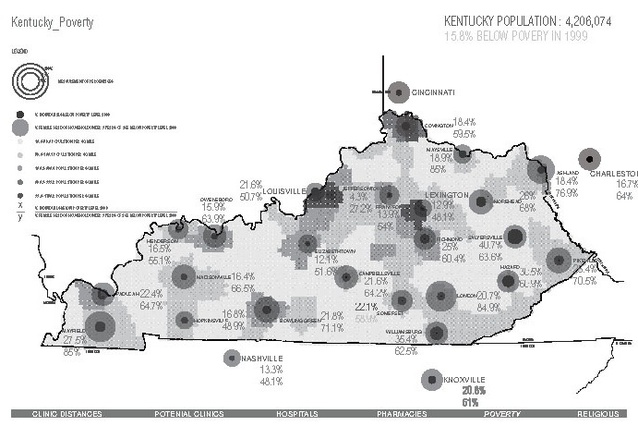 Kentucky poverty statistics 1999 US Census data: individuals (small dark circles) compared to single women head of household with children under five against population (smaller background grey dots) throughout the state (larger lighter grey circles).