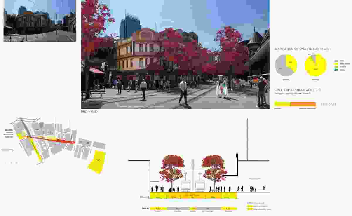 Hay Street: hub.?The closure of Hay Street to car traffic to create a pedestrian mall that provides strong pedestrian connection between Chinatown's urban core and the areas to its south.  The new pedestrian mall would also strengthen the link between Belmore Park and the Powerhouse Museum, a key strategy of the City's Sustainable Sydney 2030 Vision.