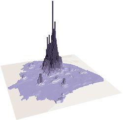 Shanghai density