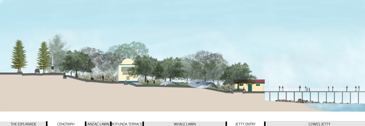 Tract's designs for the redevelopment of the Cowes Jetty Triangle.