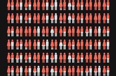 AILA census report reveals mixed progress in gender equity
