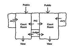 Fig 3 Court circulation schema