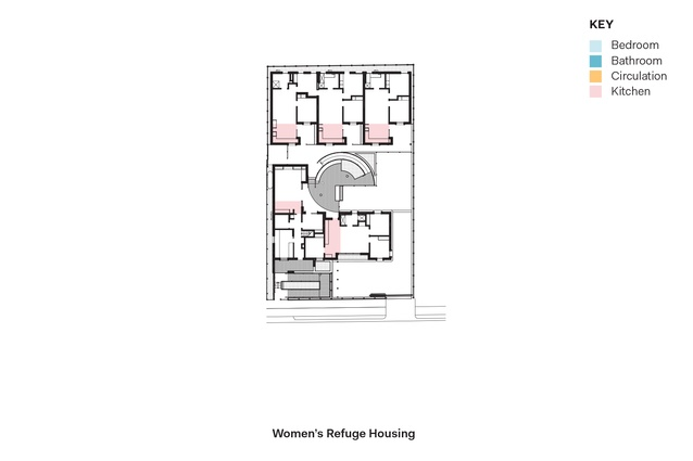 Figure 3: The kitchen placement in Women's Refuge Housing allows for neighbourly exchange and visual connections between households.