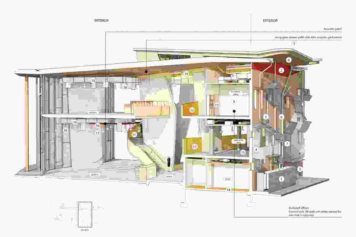 Interior section; Soheil Abedian School of Architecture, Bond University.