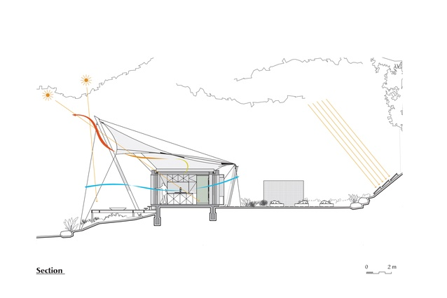 Section of Tent House by Sparks Architects.