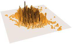 Mexico City density